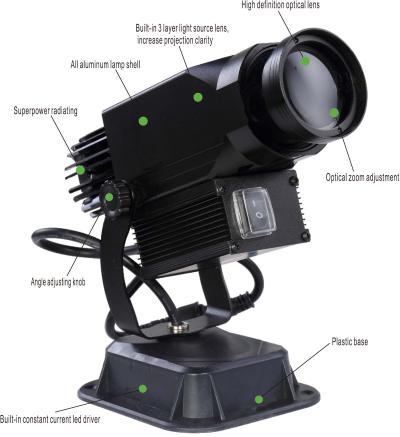 Rotating Gobo Logo Projector 30 Watt